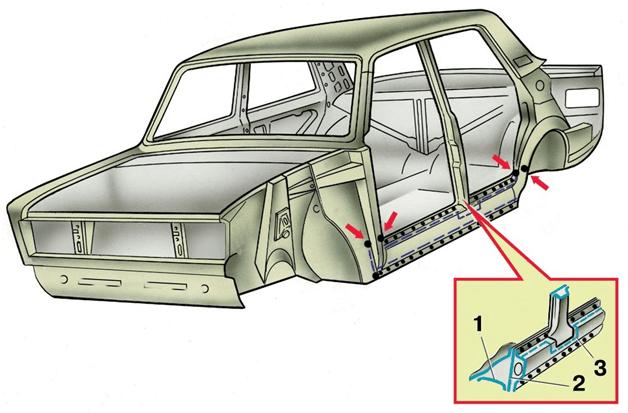 Изображение схема замены порогов авто